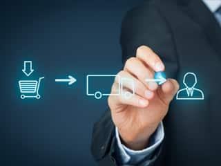 Funktionale Ketten der Produkte validieren, Prozesse validieren und stabilisieren